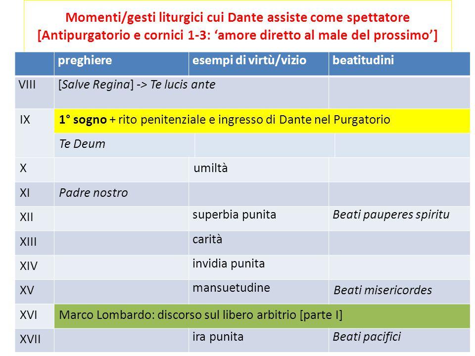 Momenti/gesti liturgici cui Dante assiste come spettatore [Antipurgatorio e cornici 1-3: 'amore diretto al male del prossimo']